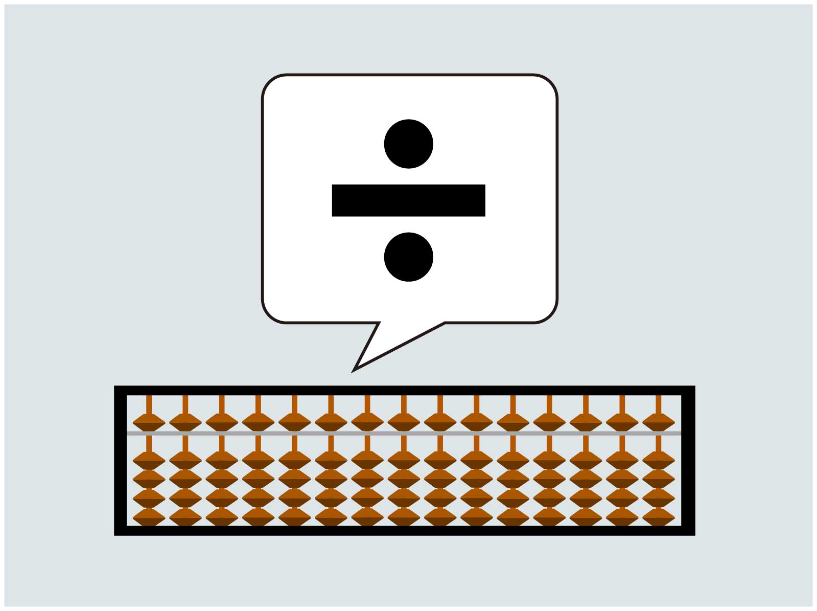 割り算の概念