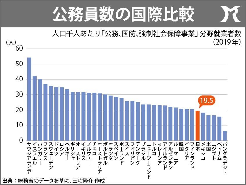 日本弱体化を目論む政党 !?